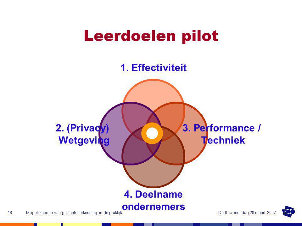 Delft, woensdag 28 maart 2007Mogelijkheden van gezichtsherkenning in de praktijk18 1.