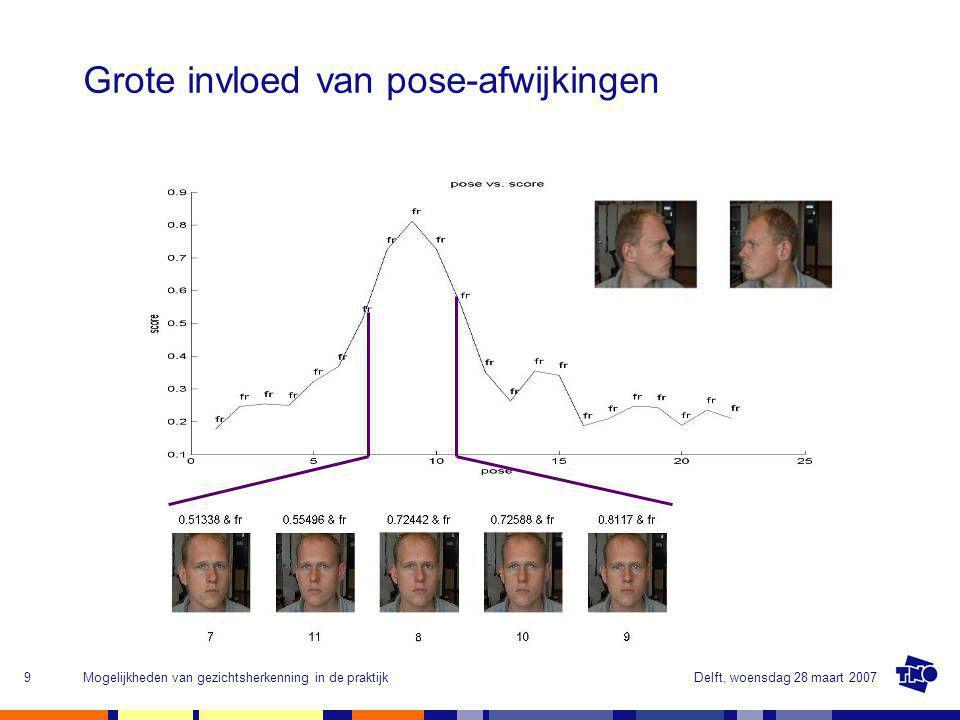 Delft, woensdag 28 maart 2007Mogelijkheden van gezichtsherkenning in de praktijk9 Grote invloed van pose-afwijkingen