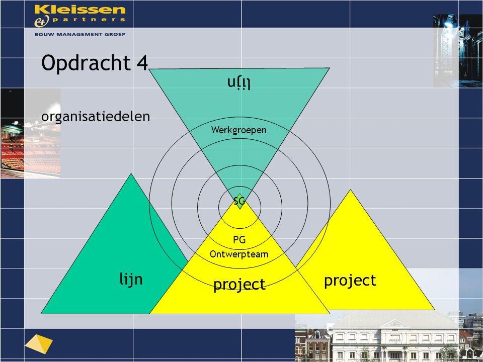 Opdracht 4 organisatiedelen lijn project lijn SG PG Werkgroepen Ontwerpteam