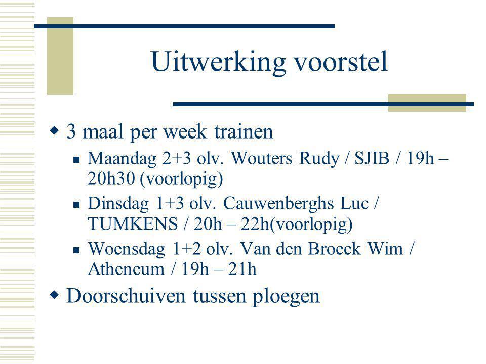Uitwerking voorstel  3 maal per week trainen Maandag 2+3 olv.