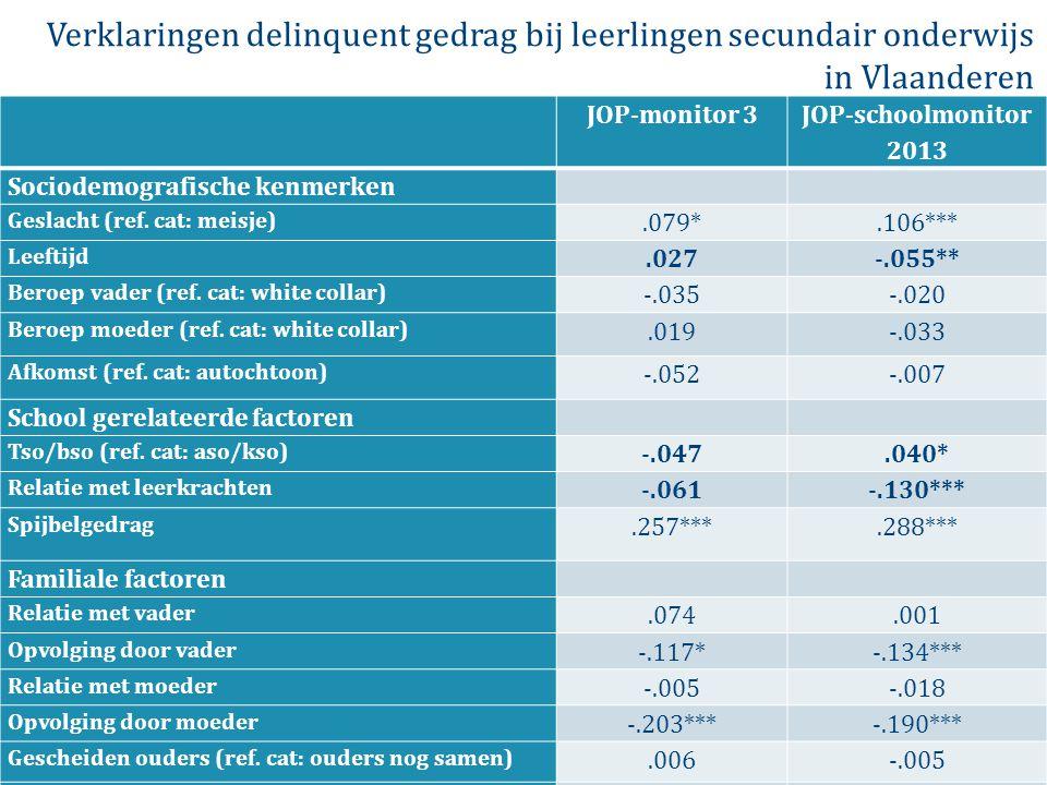 Verklaringen delinquent gedrag bij leerlingen secundair onderwijs in Vlaanderen JOP-monitor 3 JOP-schoolmonitor 2013 Sociodemografische kenmerken Geslacht (ref.