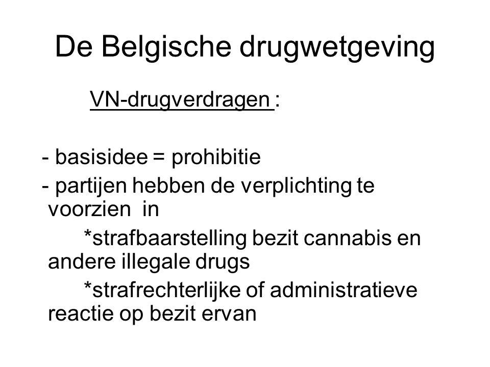 De Belgische drugwetgeving VN-drugverdragen : - basisidee = prohibitie - partijen hebben de verplichting te voorzien in *strafbaarstelling bezit canna