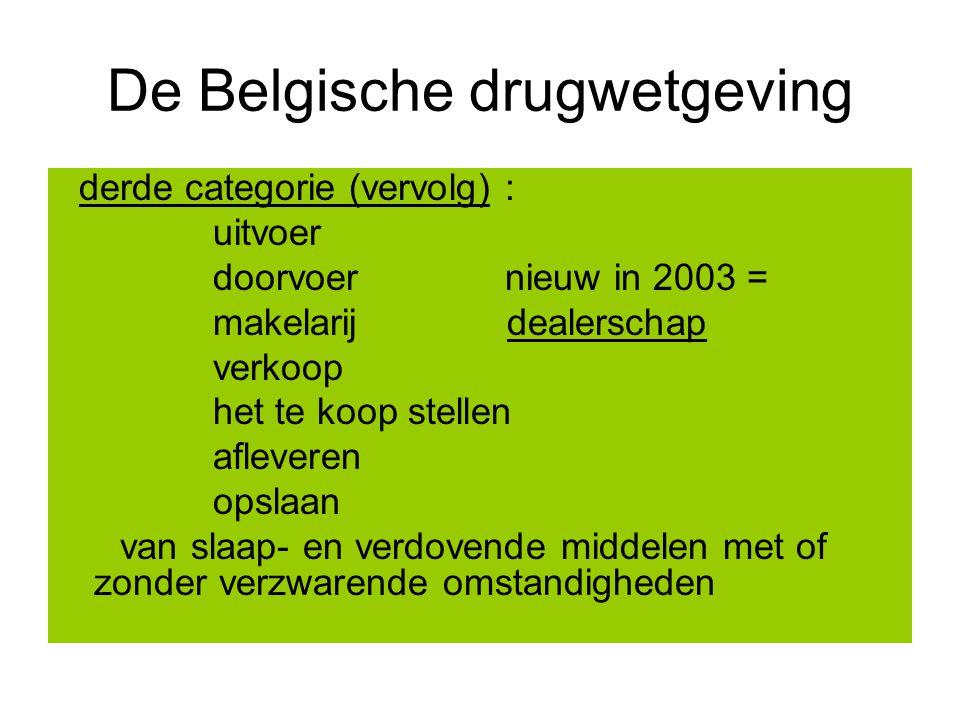 De Belgische drugwetgeving derde categorie (vervolg) : uitvoer doorvoer nieuw in 2003 = makelarij dealerschap verkoop het te koop stellen afleveren op