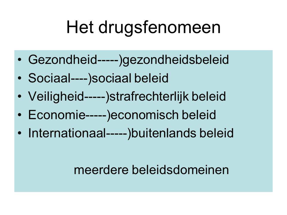 Het drugsfenomeen Gezondheid-----)gezondheidsbeleid Sociaal----)sociaal beleid Veiligheid-----)strafrechterlijk beleid Economie-----)economisch beleid