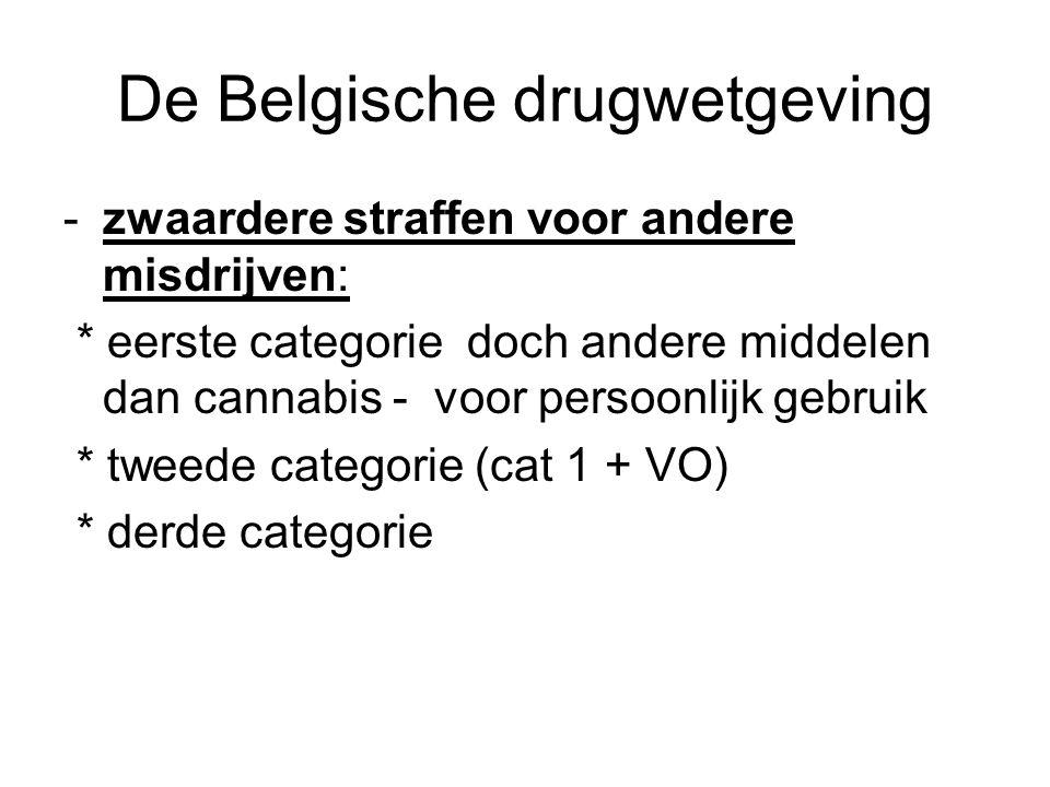 De Belgische drugwetgeving -zwaardere straffen voor andere misdrijven: * eerste categorie doch andere middelen dan cannabis - voor persoonlijk gebruik