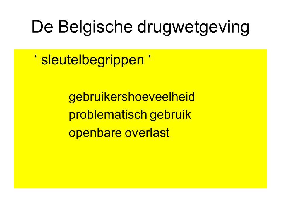 De Belgische drugwetgeving ' sleutelbegrippen ' gebruikershoeveelheid problematisch gebruik openbare overlast