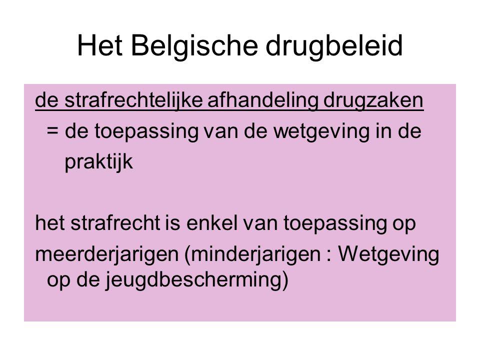 Het Belgische drugbeleid de strafrechtelijke afhandeling drugzaken = de toepassing van de wetgeving in de praktijk het strafrecht is enkel van toepass
