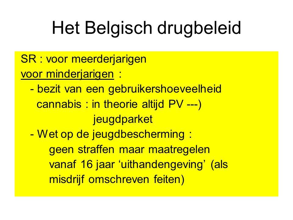 Het Belgisch drugbeleid SR : voor meerderjarigen voor minderjarigen : - bezit van een gebruikershoeveelheid cannabis : in theorie altijd PV ---) jeugd