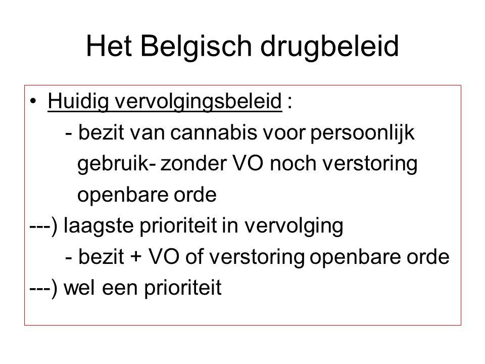 Het Belgisch drugbeleid Huidig vervolgingsbeleid : - bezit van cannabis voor persoonlijk gebruik- zonder VO noch verstoring openbare orde ---) laagste