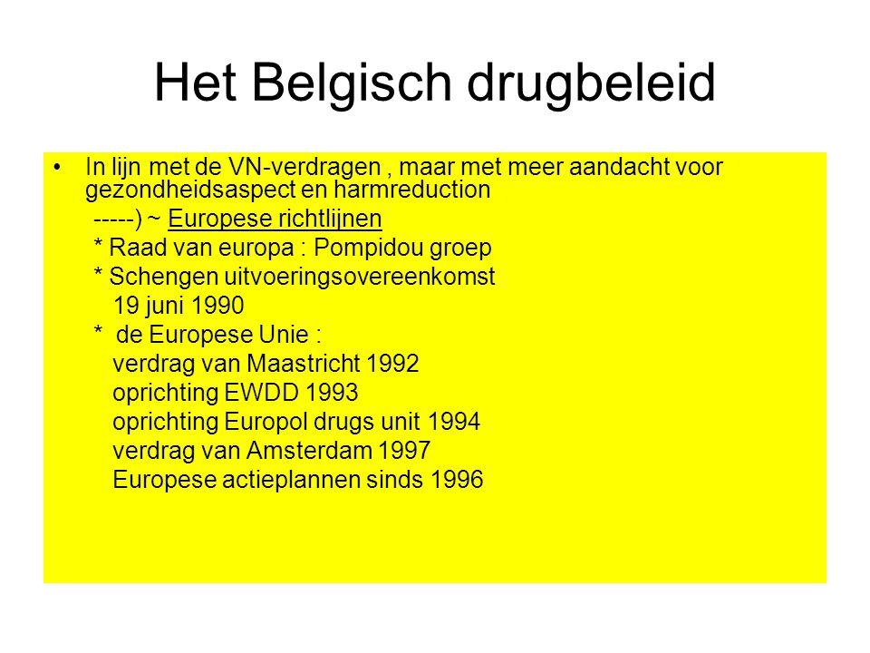 Het Belgisch drugbeleid In lijn met de VN-verdragen, maar met meer aandacht voor gezondheidsaspect en harmreduction -----) ~ Europese richtlijnen * Ra