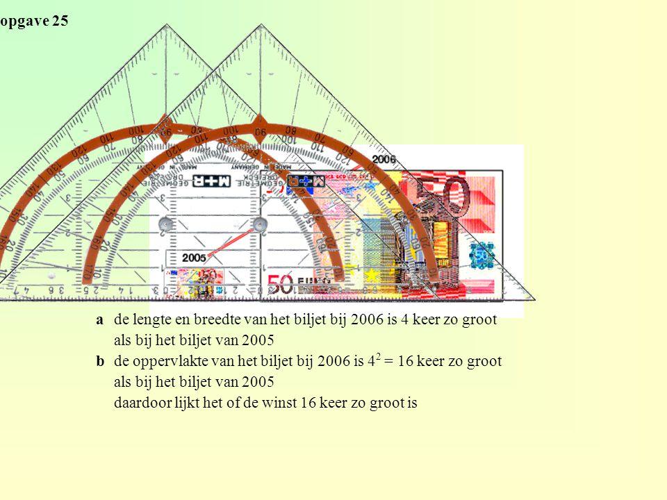 opgave 25 ade lengte en breedte van het biljet bij 2006 is 4 keer zo groot als bij het biljet van 2005 bde oppervlakte van het biljet bij 2006 is 4 2 = 16 keer zo groot als bij het biljet van 2005 daardoor lijkt het of de winst 16 keer zo groot is