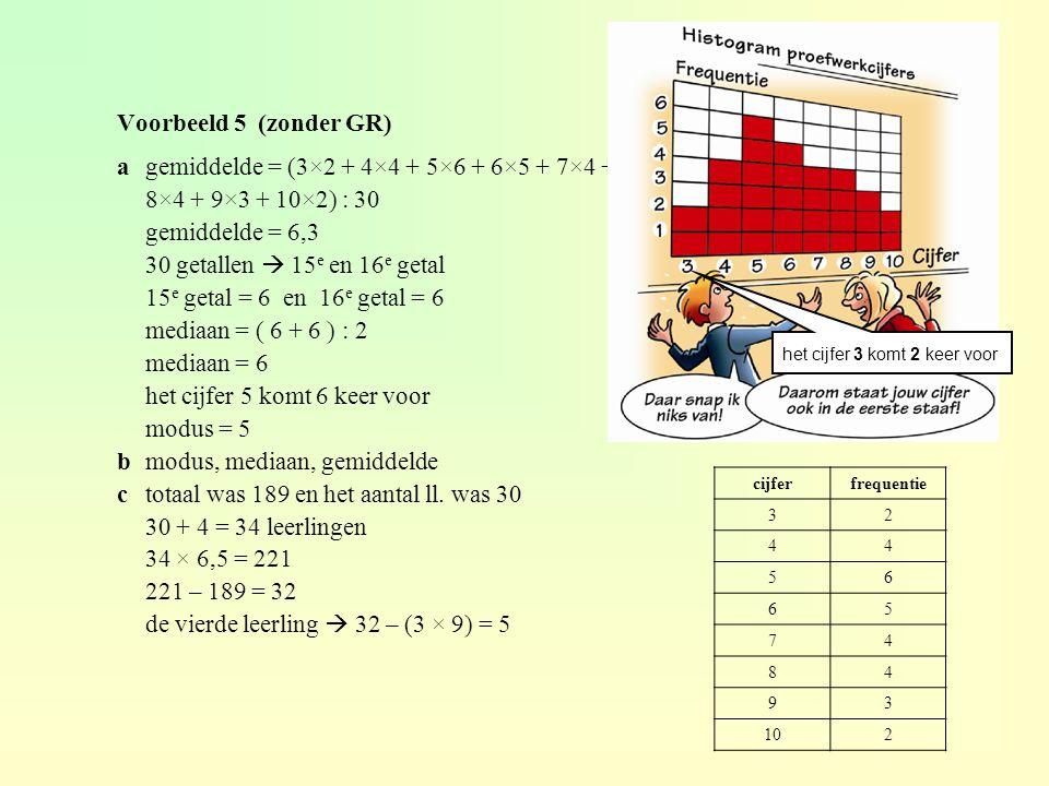 Voorbeeld 5 (zonder GR) agemiddelde = (3×2 + 4×4 + 5×6 + 6×5 + 7×4 + 8×4 + 9×3 + 10×2) : 30 gemiddelde = 6,3 30 getallen  15 e en 16 e getal 15 e getal = 6 en 16 e getal = 6 mediaan = ( 6 + 6 ) : 2 mediaan = 6 het cijfer 5 komt 6 keer voor modus = 5 bmodus, mediaan, gemiddelde ctotaal was 189 en het aantal ll.