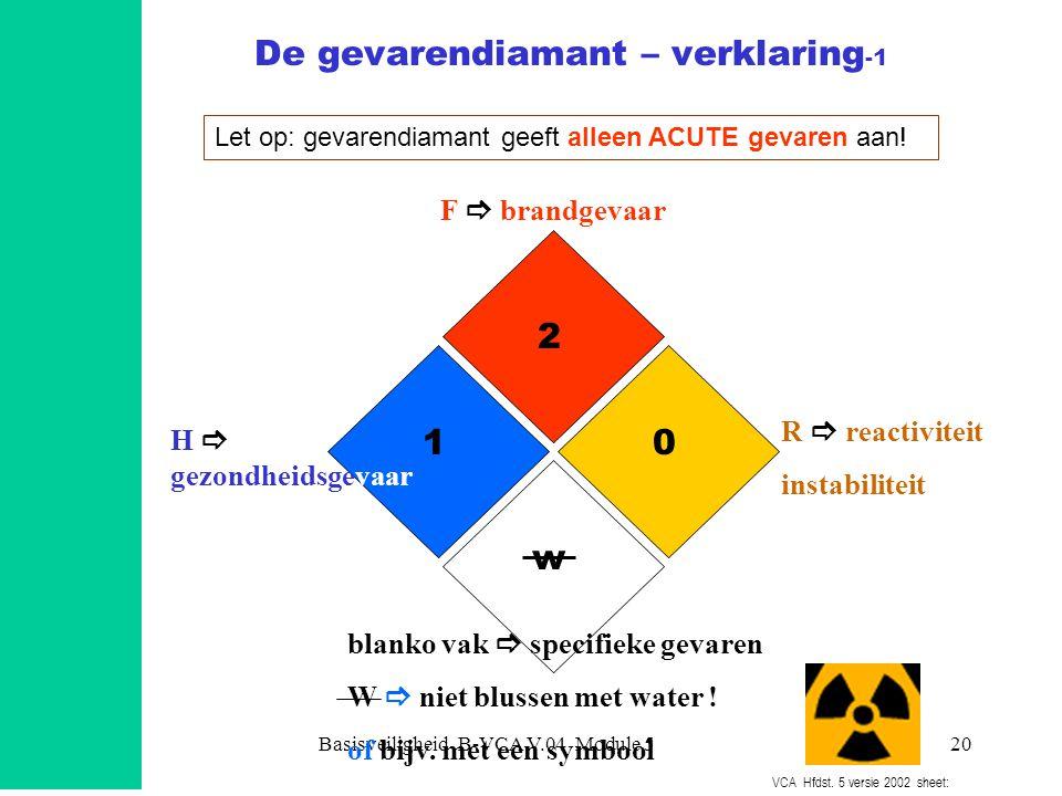 Basisveiligheid B-VCA V.04 Module 520 De gevarendiamant – verklaring -1 2 10 w F  brandgevaar H  gezondheidsgevaar blanko vak  specifieke gevaren W