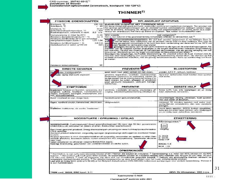 Basisveiligheid B-VCA V.04 Module 531 VCA Hfdst. 5 versie 2002 sheet: