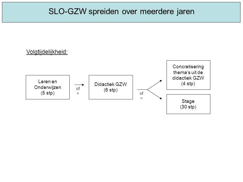 SLO-GZW spreiden over meerdere jaren Leren en Onderwijzen (5 stp) Concretisering thema's uit de didactiek GZW (4 stp) Didactiek GZW (6 stp) Stage (30