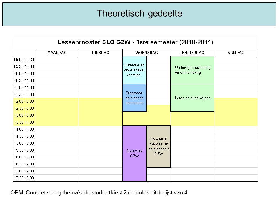 Theoretisch gedeelte OPM: Concretisering thema's: de student kiest 2 modules uit de lijst van 4