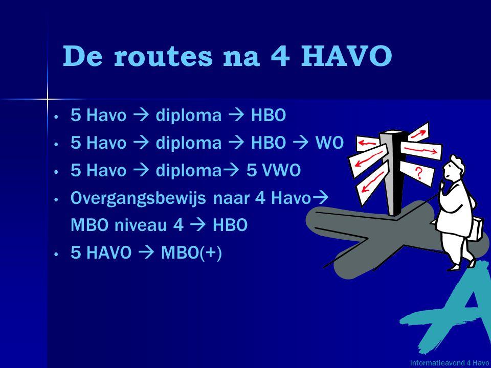 De routes na 4 HAVO 5 Havo  diploma  HBO 5 Havo  diploma  HBO  WO 5 Havo  diploma  5 VWO Overgangsbewijs naar 4 Havo  MBO niveau 4  HBO 5 HAV