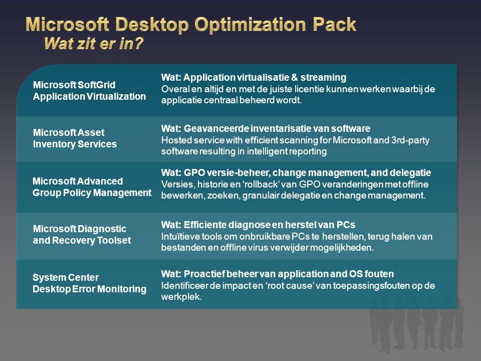 Microsoft SoftGrid Application Virtualization Wat: Application virtualisatie & streaming Overal en altijd en met de juiste licentie kunnen werken waar