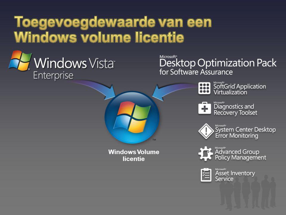 Windows Volume licentie
