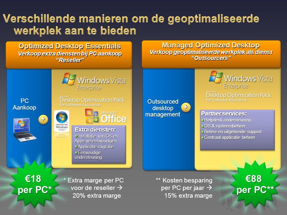 Outsourced desktop management Optimized Desktop Essentials + Extra diensten: Installatie van OS en Apps vereenvoudigen Applicatie migratie Eenvoudige