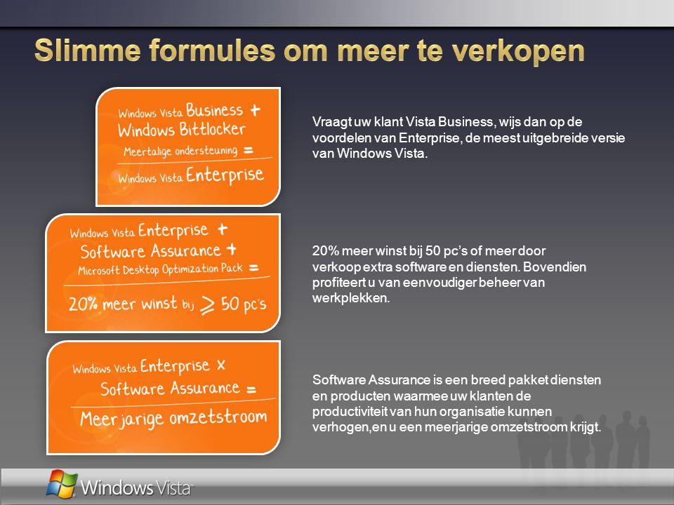 Vraagt uw klant Vista Business, wijs dan op de voordelen van Enterprise, de meest uitgebreide versie van Windows Vista. 20% meer winst bij 50 pc's of