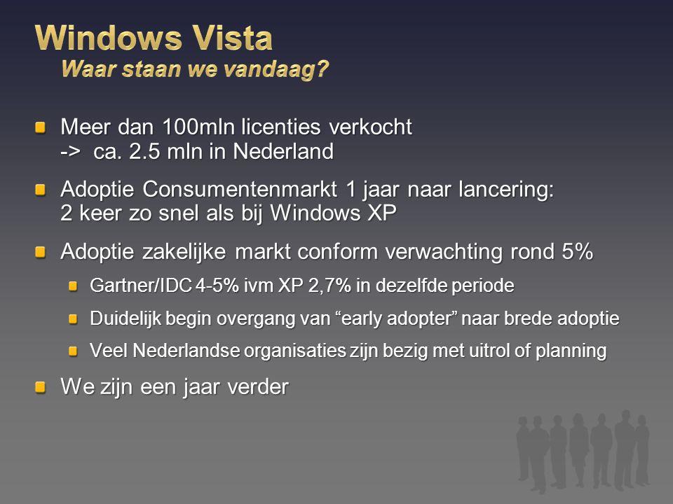 Meer dan 100mln licenties verkocht -> ca. 2.5 mln in Nederland Adoptie Consumentenmarkt 1 jaar naar lancering: 2 keer zo snel als bij Windows XP Adopt