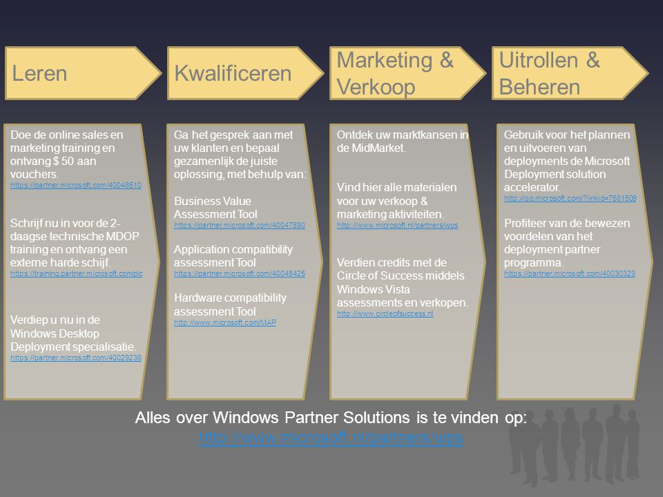 LerenKwalificeren Marketing & Verkoop Uitrollen & Beheren Doe de online sales en marketing training en ontvang $ 50 aan vouchers. https://partner.micr