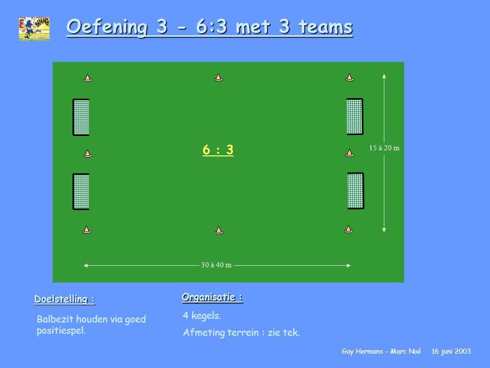 Oefening 3 - 6:3 met 3 teams Doelstelling : Balbezit houden via goed positiespel.