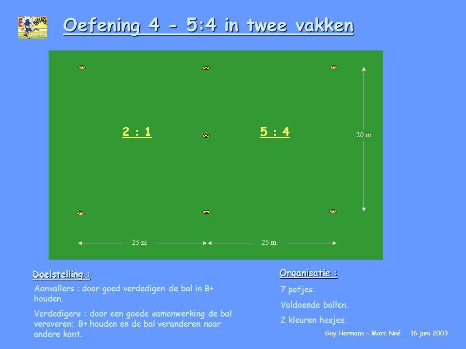 Oefening 4 - 5:4 in twee vakken Doelstelling : Aanvallers : door goed verdedigen de bal in B+ houden. Verdedigers : door een goede samenwerking de bal