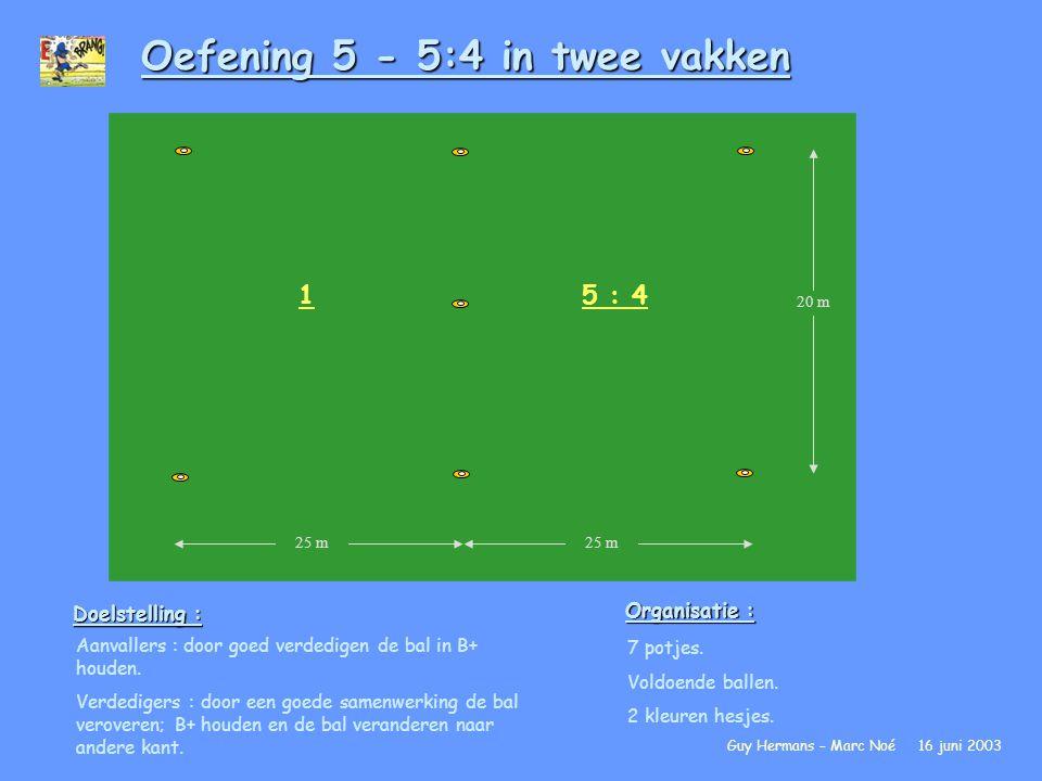 Oefening 5 - 5:4 in twee vakken Doelstelling : Aanvallers : door goed verdedigen de bal in B+ houden. Verdedigers : door een goede samenwerking de bal
