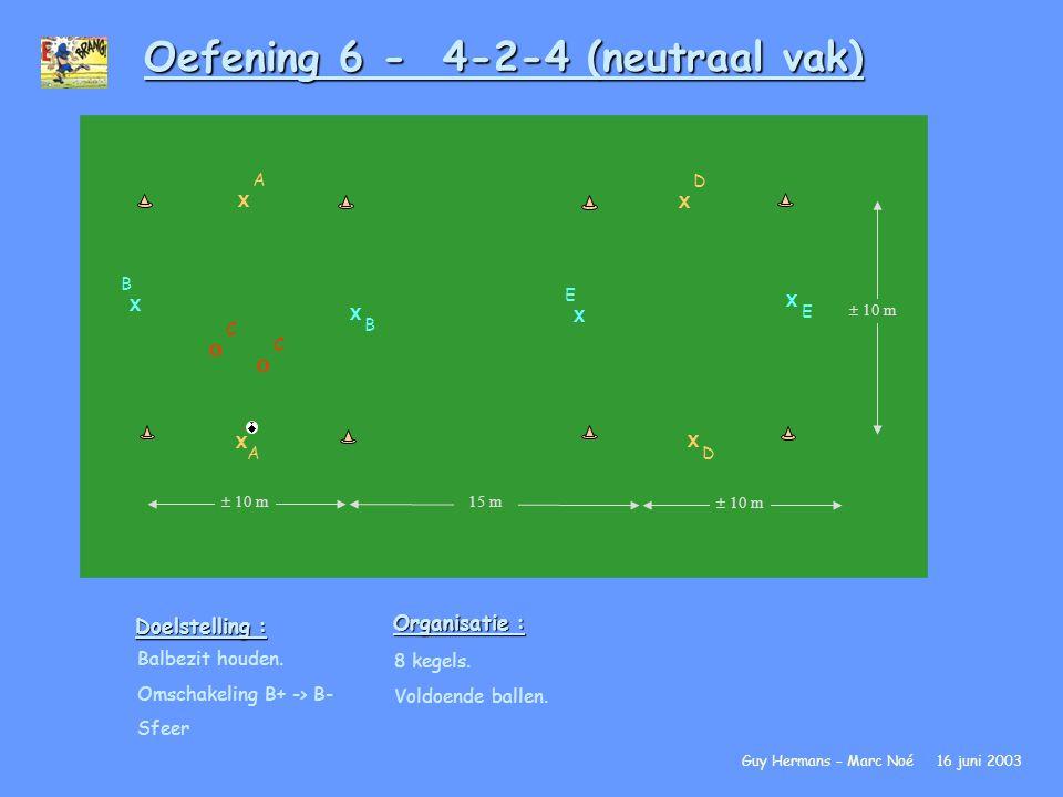 Oefening 6 - 4-2-4 (neutraal vak) Doelstelling : Balbezit houden. Omschakeling B+ -> B- Sfeer Organisatie : 8 kegels. Voldoende ballen. Guy Hermans –