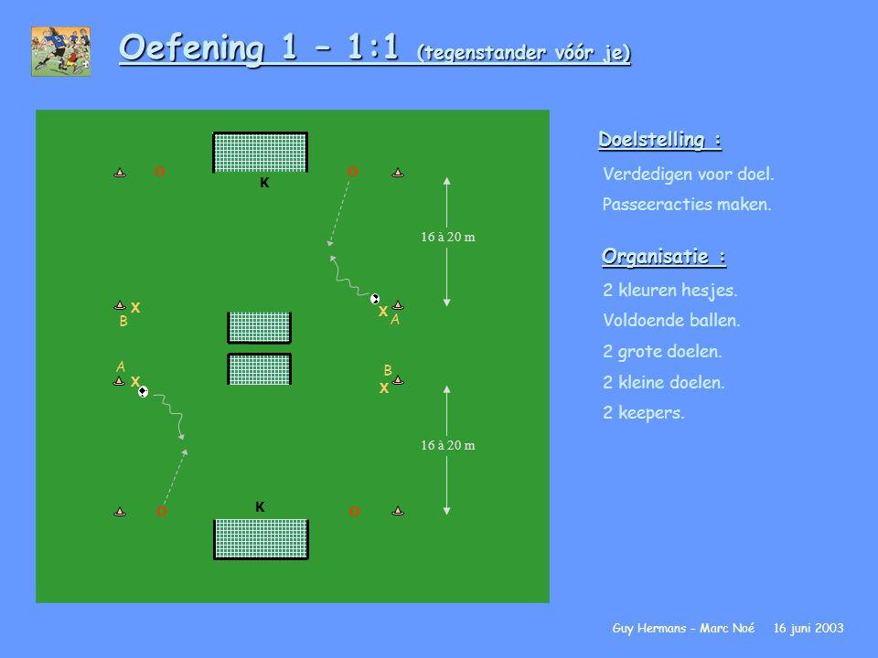 Oefening 1 – 1:1 (tegenstander vóór je) Doelstelling : Verdedigen voor doel. Passeeracties maken. Organisatie : 2 kleuren hesjes. Voldoende ballen. 2