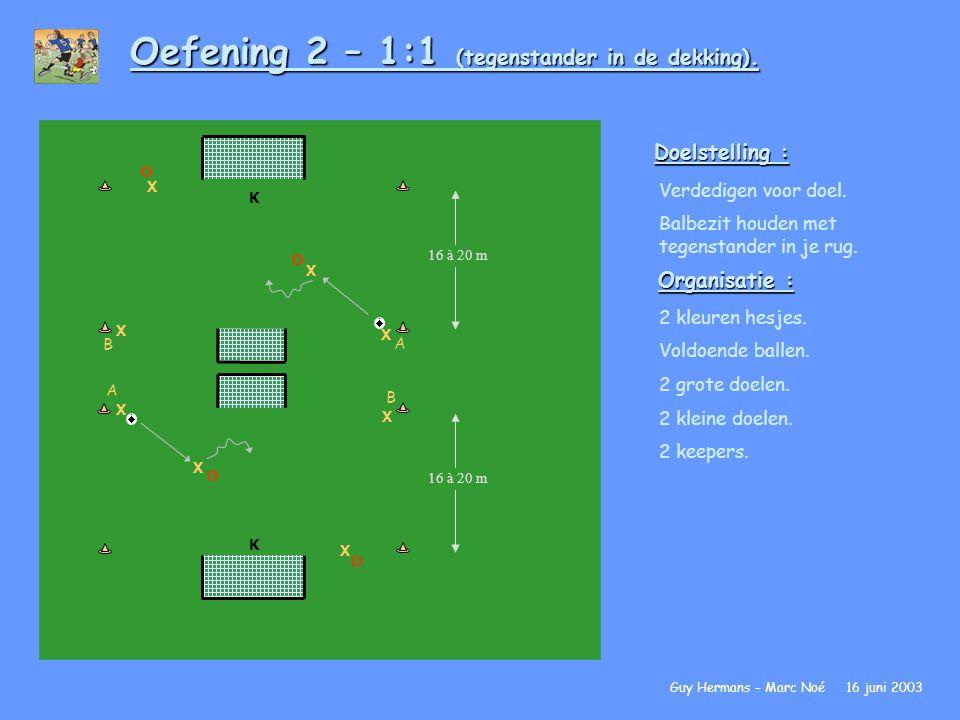 Oefening 2 – 1:1 (tegenstander in de dekking). Doelstelling : Verdedigen voor doel. Balbezit houden met tegenstander in je rug. Organisatie : 2 kleure