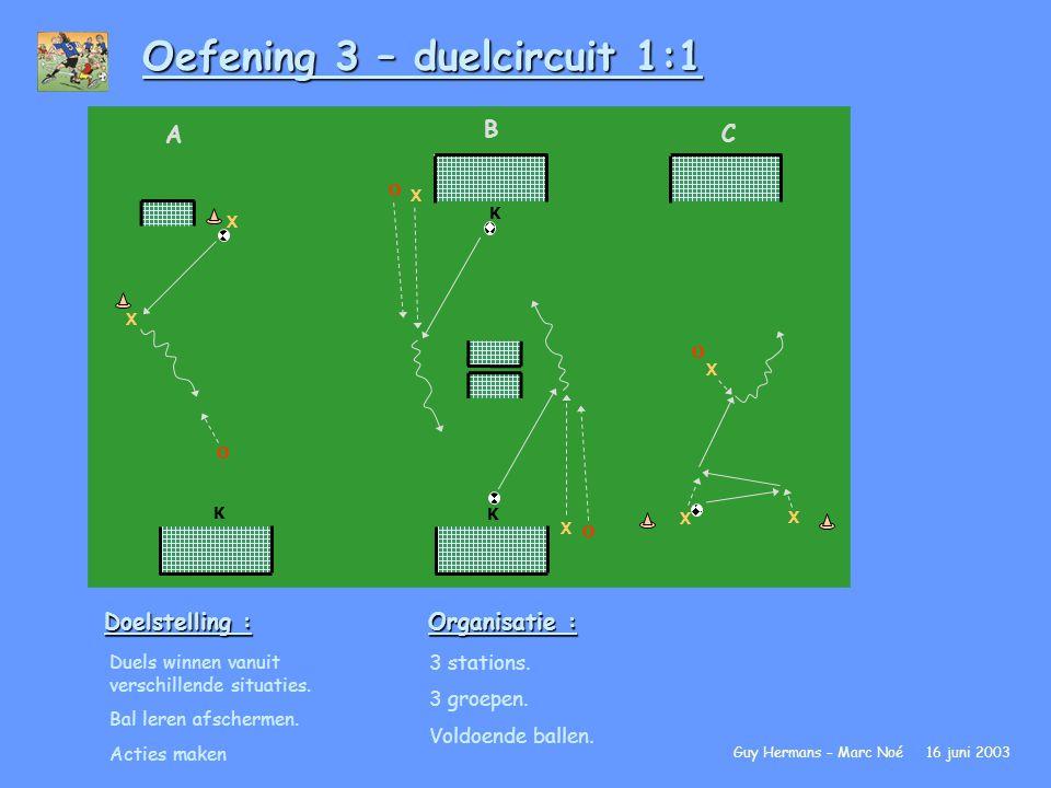 Oefening 3 – duelcircuit 1:1 Doelstelling : Duels winnen vanuit verschillende situaties. Bal leren afschermen. Acties maken Organisatie : 3 stations.