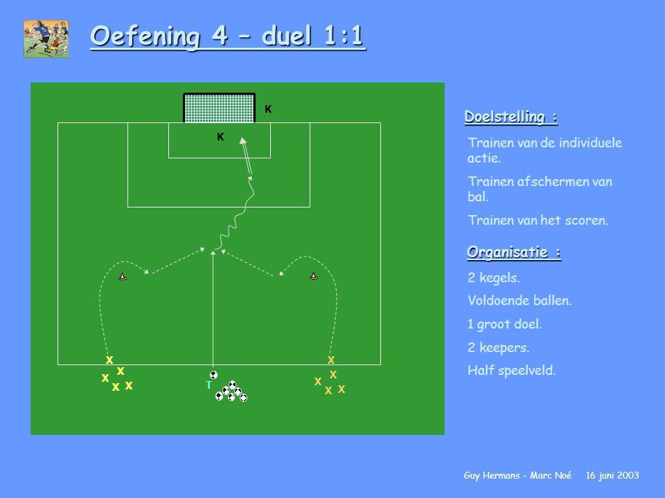 Oefening 4 – duel 1:1 Guy Hermans – Marc Noé 16 juni 2003 Doelstelling : Trainen van de individuele actie. Trainen afschermen van bal. Trainen van het