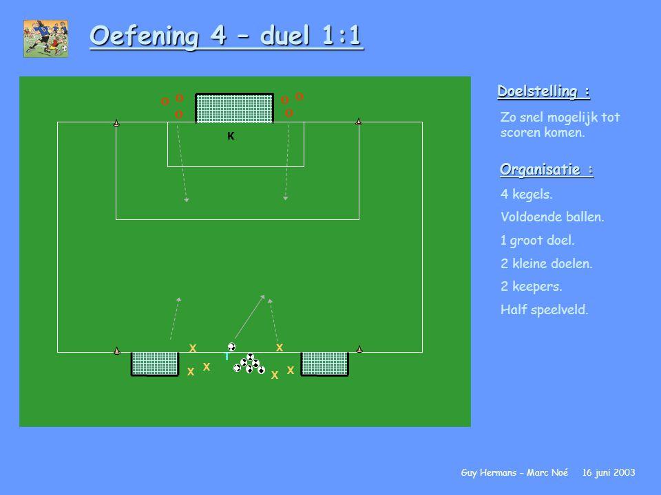 Oefening 4 – duel 1:1 Guy Hermans – Marc Noé 16 juni 2003 Doelstelling : Zo snel mogelijk tot scoren komen. Organisatie : 4 kegels. Voldoende ballen.