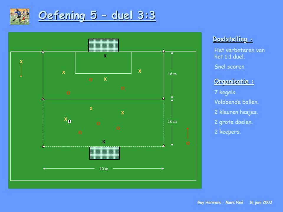 Oefening 5 – duel 3:3 Guy Hermans – Marc Noé 16 juni 2003 Doelstelling : Het verbeteren van het 1:1 duel. Snel scoren Organisatie : 7 kegels. Voldoend