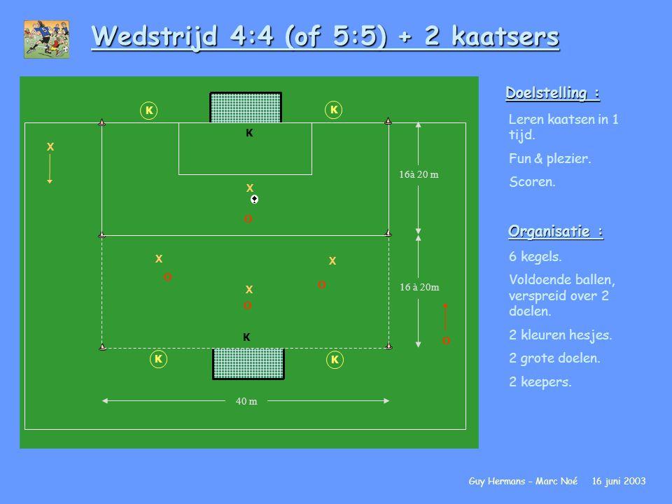 Wedstrijd 4:4 (of 5:5) + 2 kaatsers Guy Hermans – Marc Noé 16 juni 2003 Doelstelling : Leren kaatsen in 1 tijd. Fun & plezier. Scoren. Organisatie : 6
