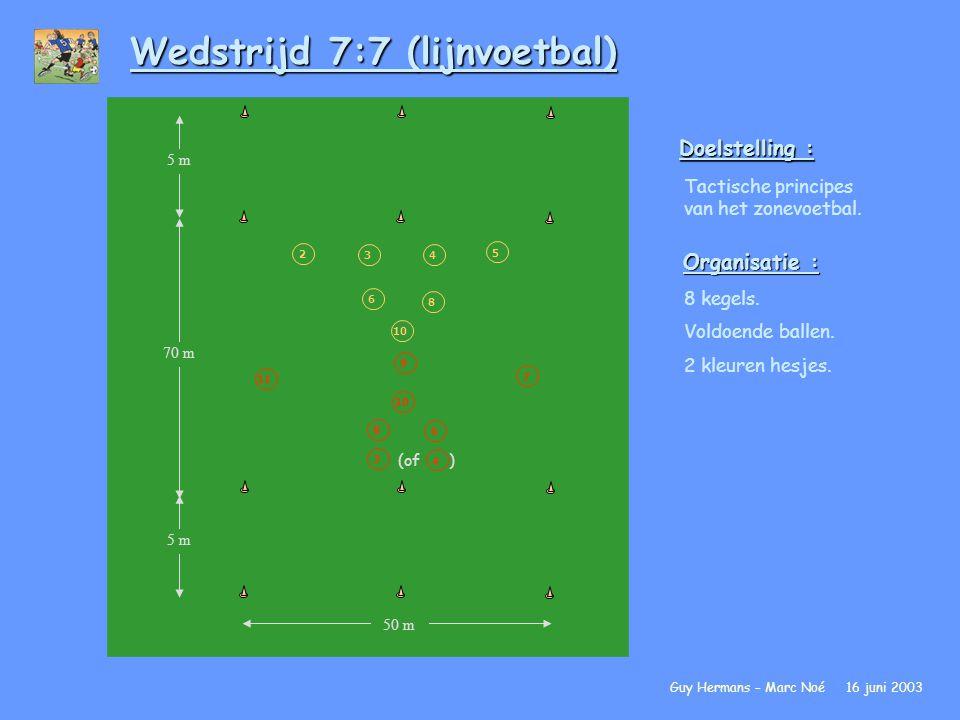 Wedstrijd 7:7 (lijnvoetbal) Guy Hermans – Marc Noé 16 juni 2003 Doelstelling : Tactische principes van het zonevoetbal. Organisatie : 8 kegels. Voldoe