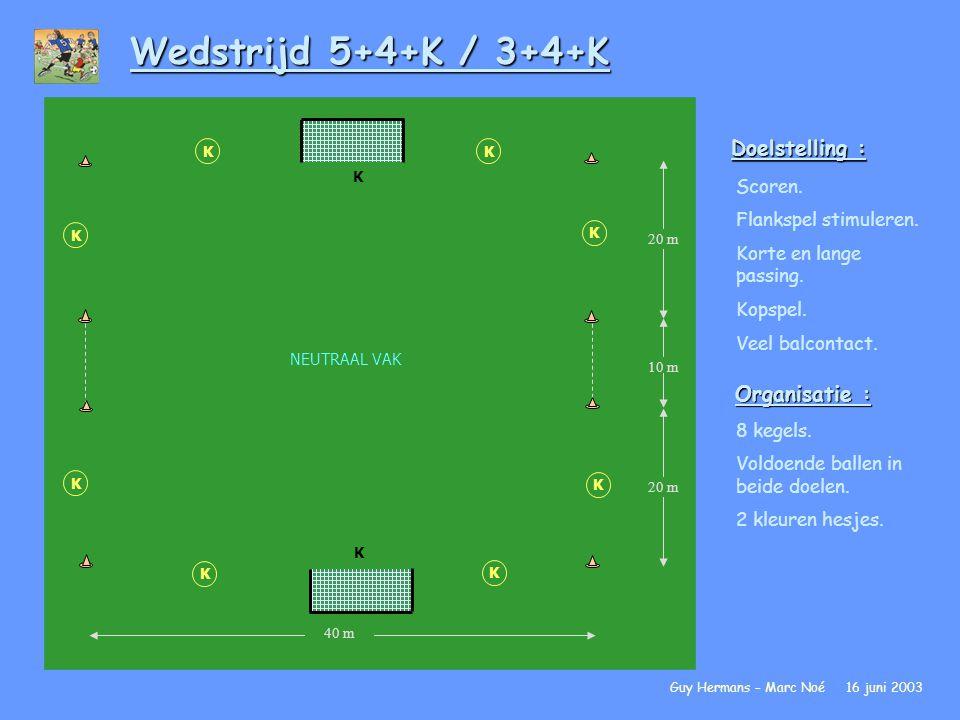 Wedstrijd 5+4+K / 3+4+K Guy Hermans – Marc Noé 16 juni 2003 Doelstelling : Scoren. Flankspel stimuleren. Korte en lange passing. Kopspel. Veel balcont