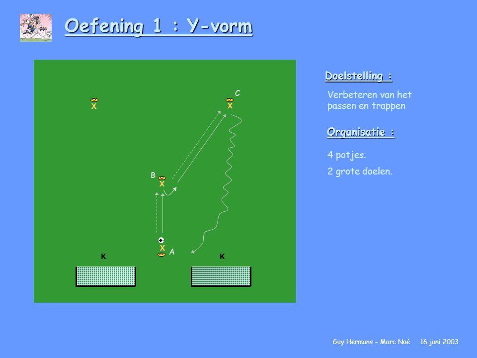 Oefening 1 : Y-vorm Doelstelling : Verbeteren van het passen en trappen Organisatie : 4 potjes. 2 grote doelen. Guy Hermans – Marc Noé 16 juni 2003 X