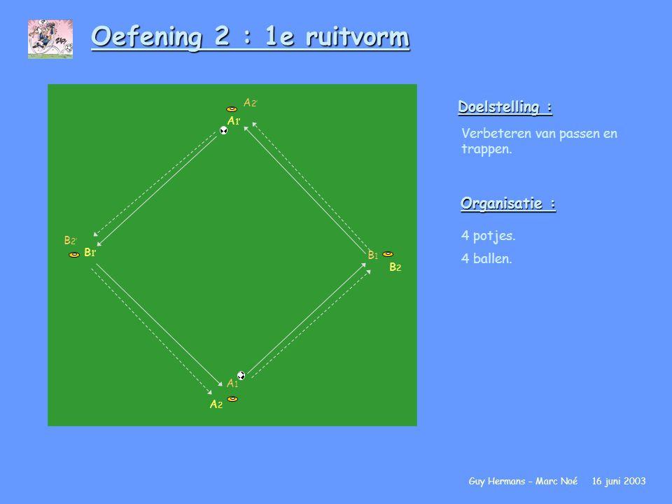 Oefening 2 : 1e ruitvorm Doelstelling : Verbeteren van passen en trappen. Organisatie : 4 potjes. 4 ballen. Guy Hermans – Marc Noé 16 juni 2003 A 1' A