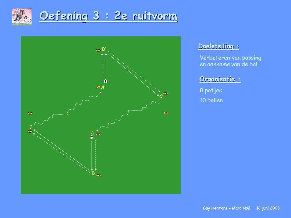Oefening 3 : 2e ruitvorm Doelstelling : Verbeteren van passing en aanname van de bal. Organisatie : 8 potjes. 10 ballen. Guy Hermans – Marc Noé 16 jun