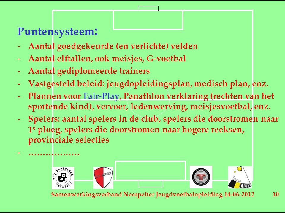 Samenwerkingsverband Neerpelter Jeugdvoetbalopleiding 14-06-2012 10 Puntensysteem : -Aantal goedgekeurde (en verlichte) velden -Aantal elftallen, ook meisjes, G-voetbal -Aantal gediplomeerde trainers -Vastgesteld beleid: jeugdopleidingsplan, medisch plan, enz.