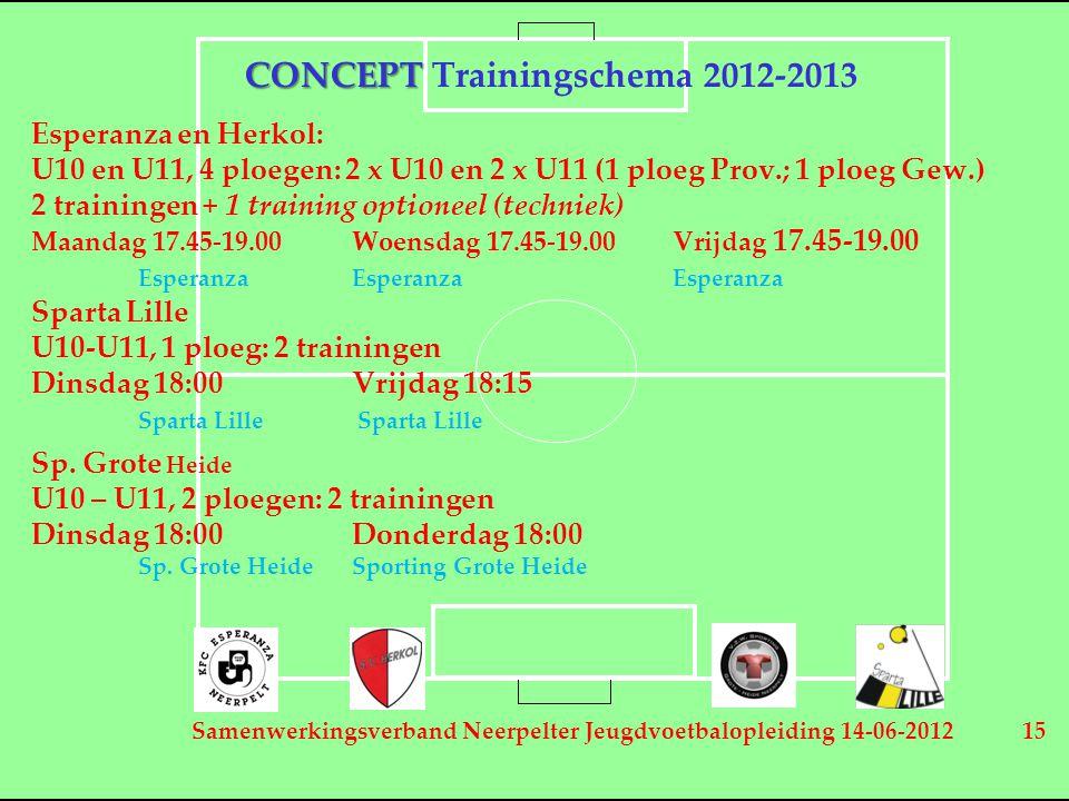 Samenwerkingsverband Neerpelter Jeugdvoetbalopleiding 14-06-2012 15 CONCEPT CONCEPT Trainingschema 2012-2013 Esperanza en Herkol: U10 en U11, 4 ploege