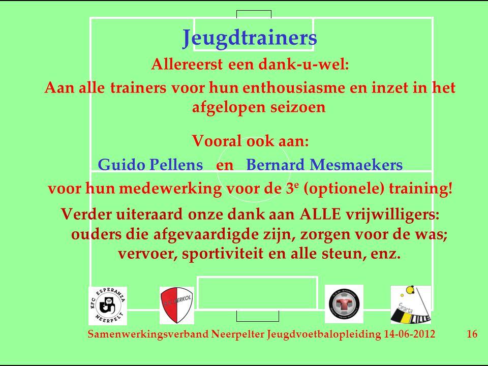 Samenwerkingsverband Neerpelter Jeugdvoetbalopleiding 14-06-2012 16 Jeugdtrainers Allereerst een dank-u-wel: Aan alle trainers voor hun enthousiasme en inzet in het afgelopen seizoen Vooral ook aan: Guido Pellens en Bernard Mesmaekers voor hun medewerking voor de 3 e (optionele) training.