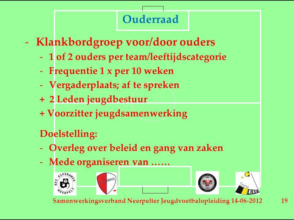 Samenwerkingsverband Neerpelter Jeugdvoetbalopleiding 14-06-2012 19 Ouderraad -Klankbordgroep voor/door ouders -1 of 2 ouders per team/leeftijdscatego