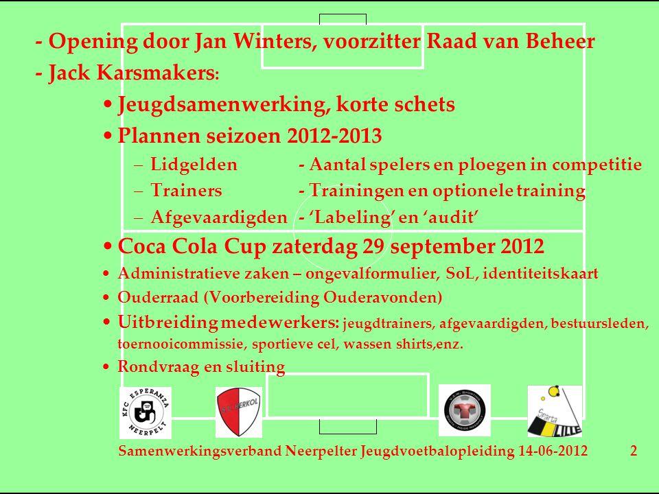 Samenwerkingsverband Neerpelter Jeugdvoetbalopleiding 14-06-2012 2 - Opening door Jan Winters, voorzitter Raad van Beheer - Jack Karsmakers : Jeugdsam