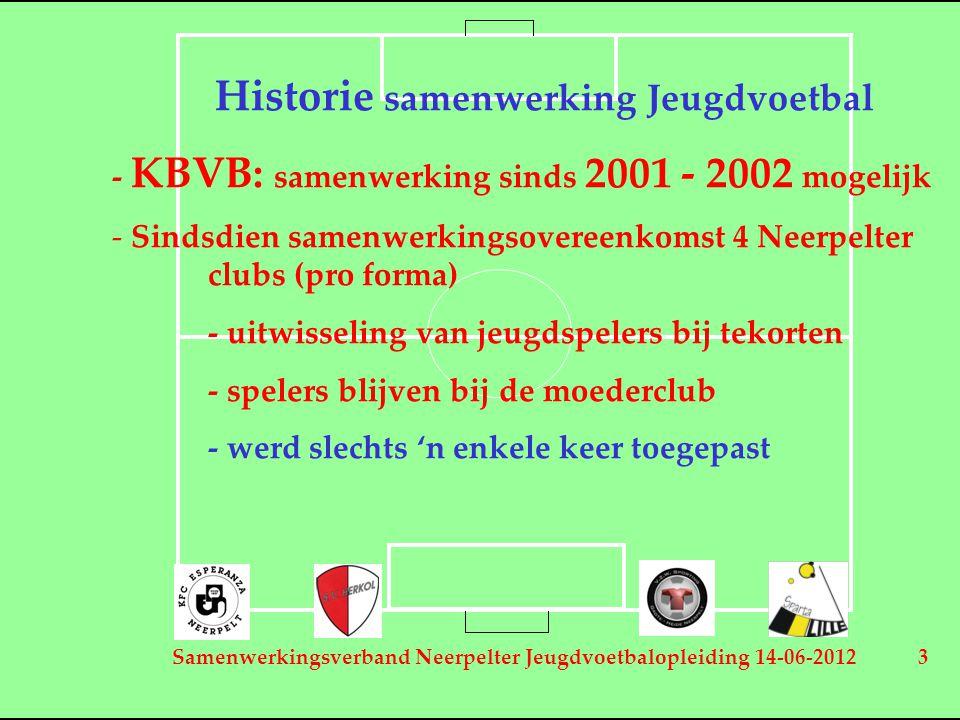 Samenwerkingsverband Neerpelter Jeugdvoetbalopleiding 14-06-2012 3 Historie samenwerking Jeugdvoetbal - KBVB: samenwerking sinds 2001 - 2002 mogelijk