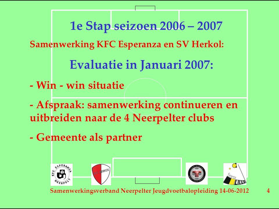 Samenwerkingsverband Neerpelter Jeugdvoetbalopleiding 14-06-2012 4 1e Stap seizoen 2006 – 2007 Samenwerking KFC Esperanza en SV Herkol: Evaluatie in J